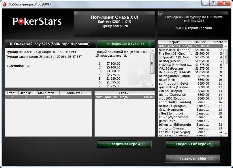 rulet PokerStars Omaha.png