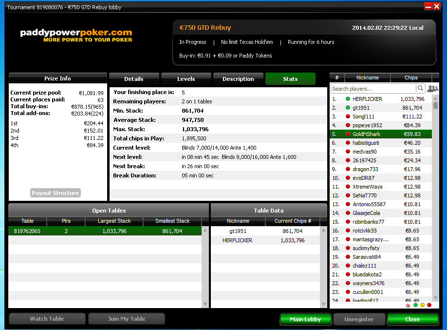 PaddyPoker 02.02.2014.PNG