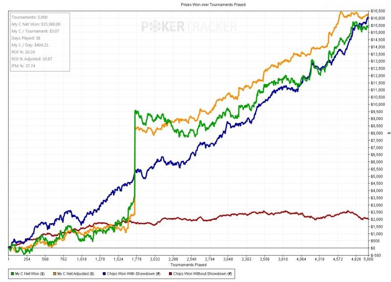 prizes graf.jpg